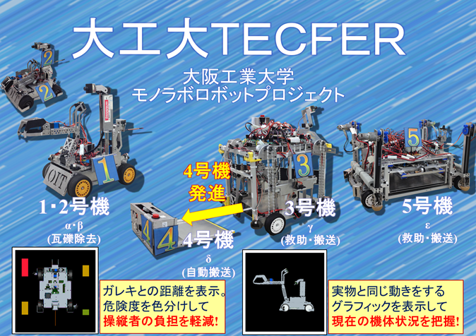 13th_poster_14大工大TECFER.PNG